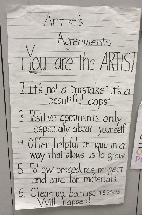 Poster of Artist s Agreements