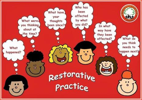 What are Restorative Practices?
